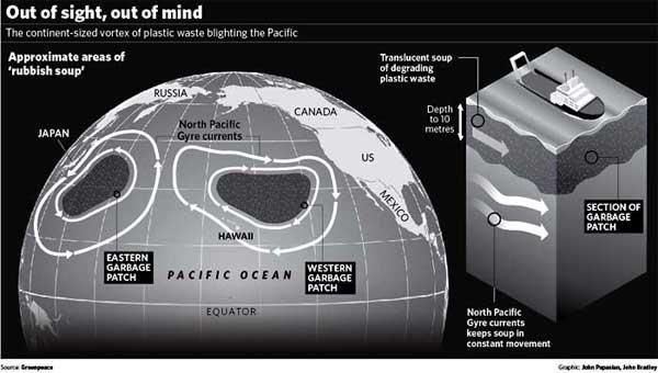 Umělohmotný odpad uprostřed Pacifiku a Atlantiku