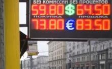 Krize ruského rublu 2014